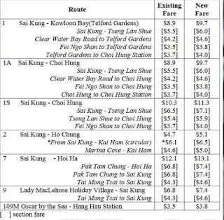 Info bmi hongkong