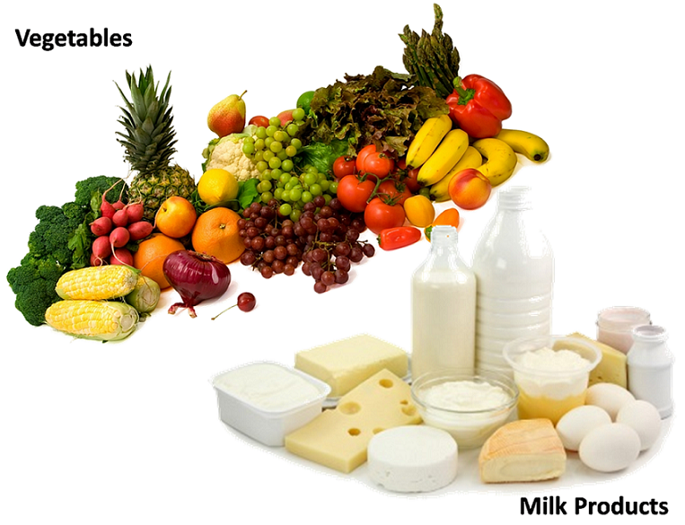 Natural Sources of carbohydrates: Vegetables, fruits and milk products