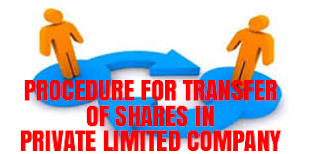 Procedure-Transfer-Shares-Private-Limited-Company