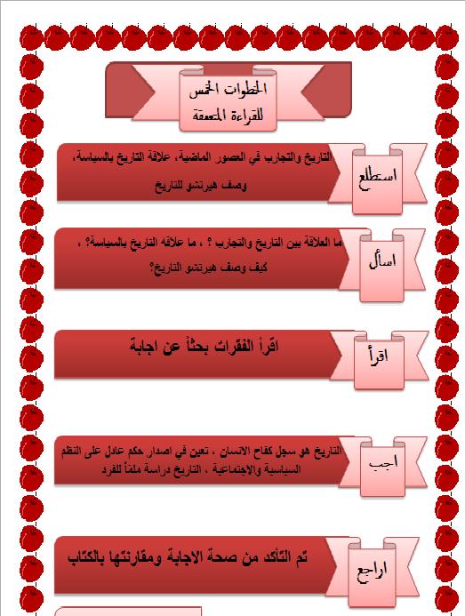 اللغه العربية طبق الخطوات الخمس للقراءة المتعمقة