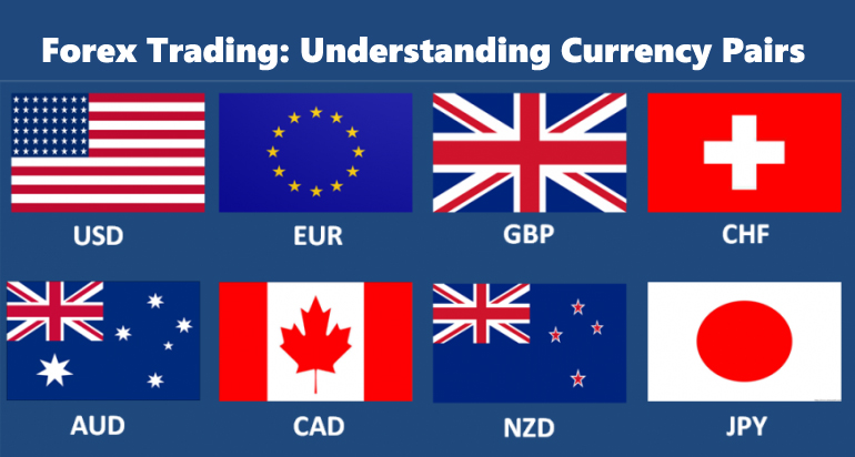 Forex 7 major pairs