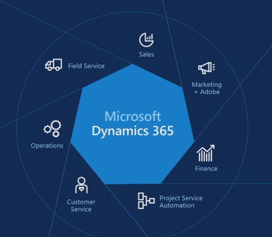 Dynamics 365 Shows Microsoft's Bold Vision - Microsoft