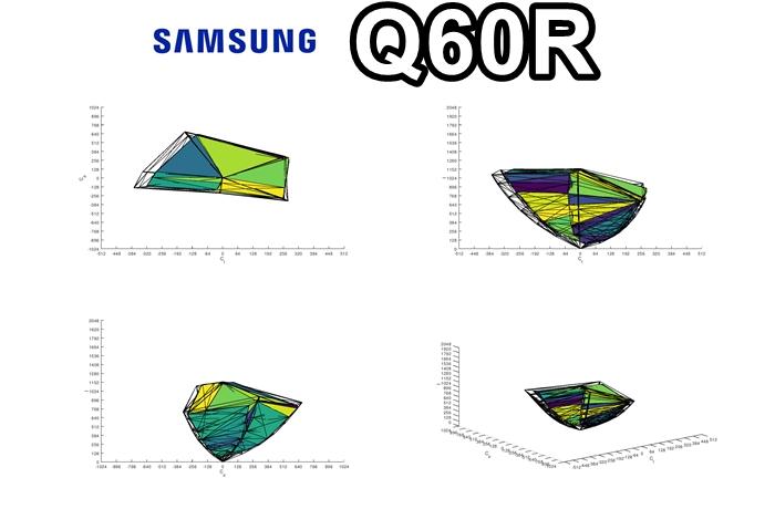 samsung q60r volumen de color