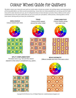 Color Wheel Guide for Quilters free poster