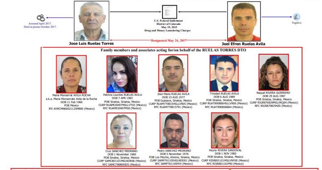 """EU sanciona a personas y empresas ligadas a """"los Ruelas Torres"""", narcotraficantes en México"""