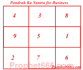 15 Ka Yantra for Shop, Office Trade, Business and Industry