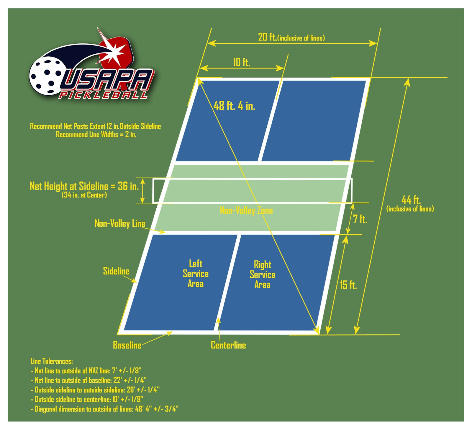 measurement of tennis court with diagram 2001 ford super duty wiring pickleball primer
