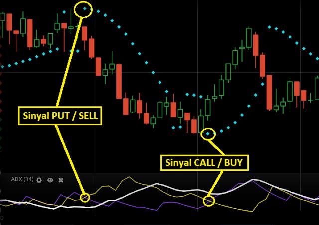 trik cara bermain trading iq option agar menang terus terusan