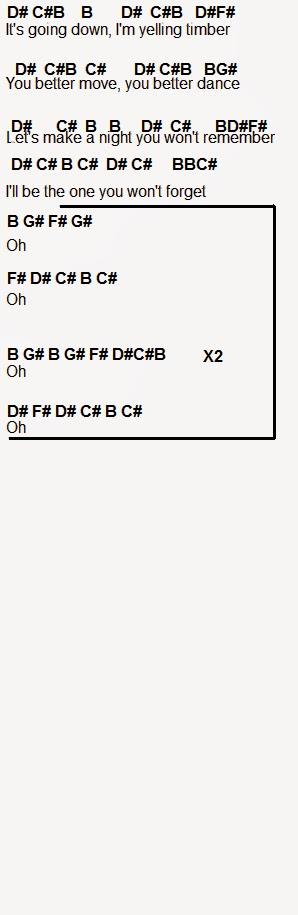 Xylophone xylophone chords of rude : rude xylophone chords Tags : rude xylophone chords piano tabs ...