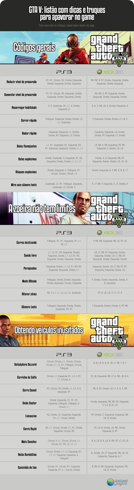 veja também nossa outra postagem com mais dicas e códigos de GTA 5