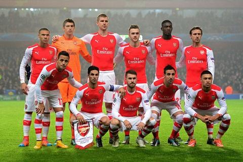 Arsenal đã sẵn sàng cho những đổi mới khác trong mùa giải 2017/18