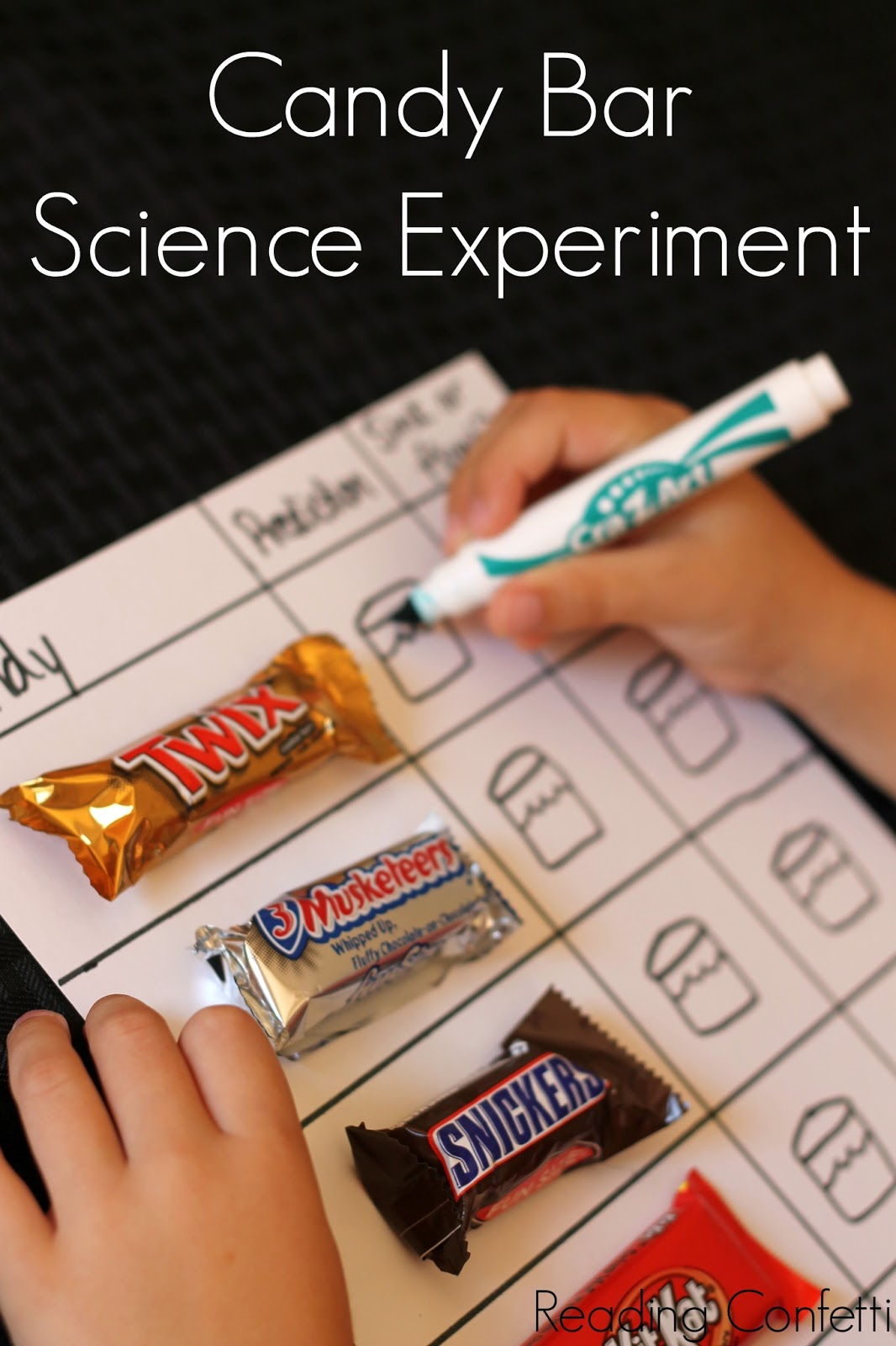 Sink Or Float Candy Science Reading Confetti