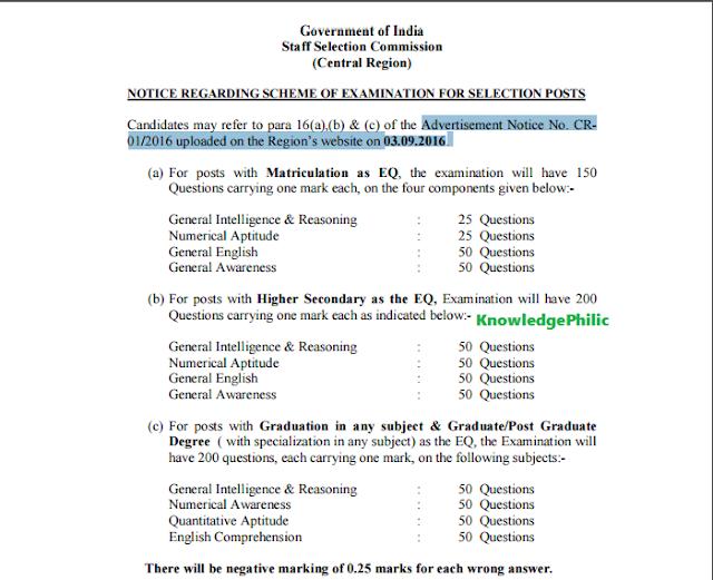 Clarification Regarding New Scheme of Examination (ssccr.org)