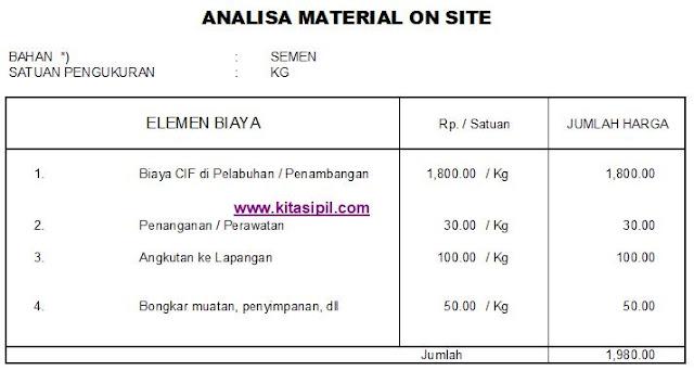 cara menghitung material on site mos bahan semen dan pengertian material on site