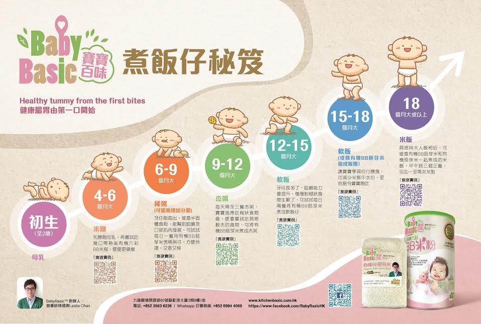 試食分享: 寶寶百味Baby Basic新推出的「即食有機米米粥」   荔枝與孖寶 – U Blog 博客