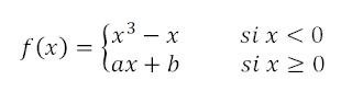 Derivabilidad de una función con parámetros