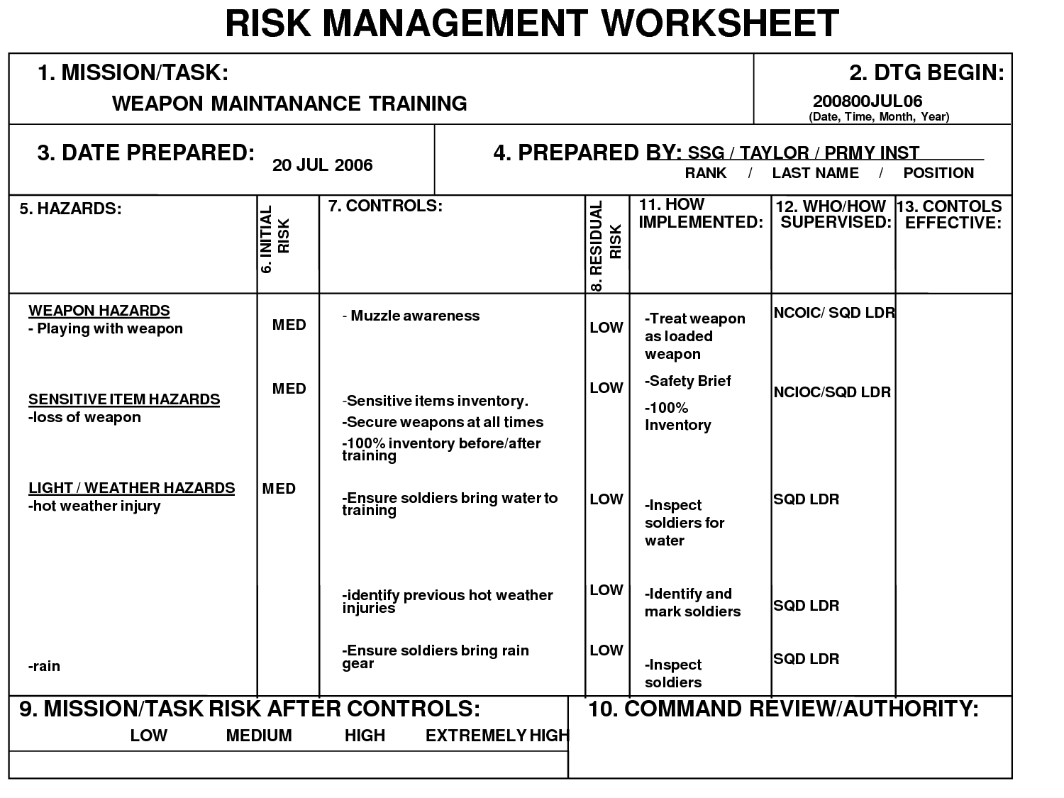 Example Risk Assessment Worksheet Pictures to Pin on Pinterest ...