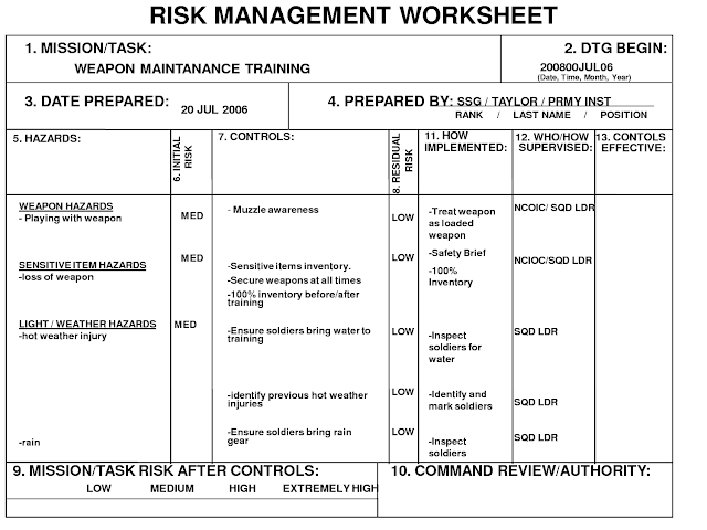 Simple Risk Management Sheet template