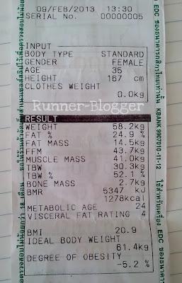 การวัดร่างกาย Body Composition Analyzer