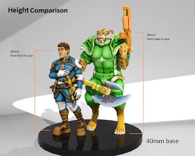 My'tril Height comparison