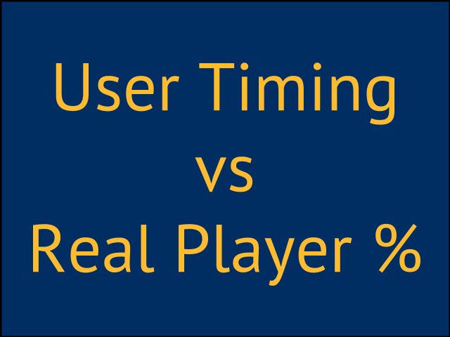 User Timing Or Real Player % in NBA2K? - Coach2K