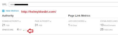 Mengatasi spam score tinggi pada blog12