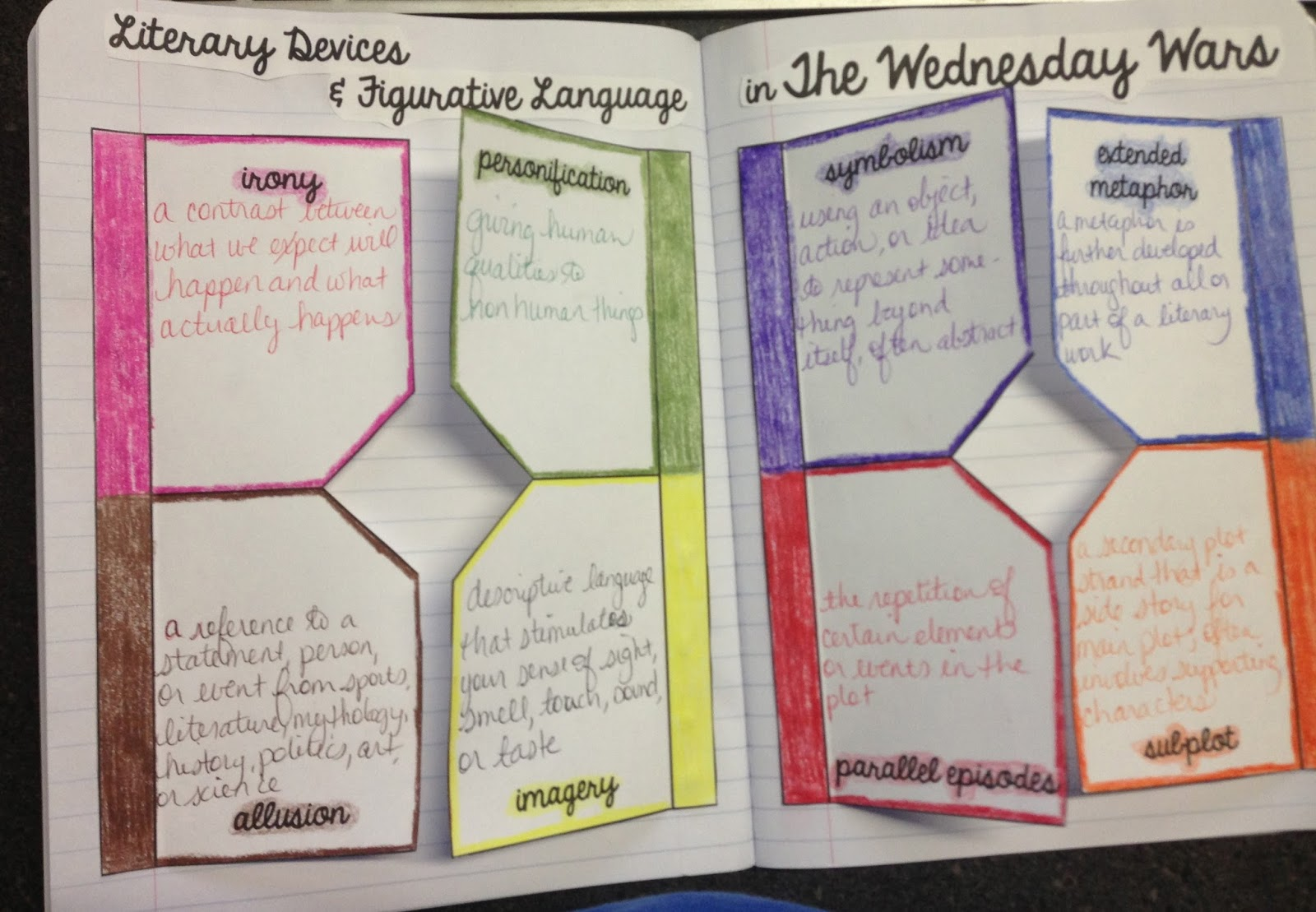 reading interactive notebook foldables