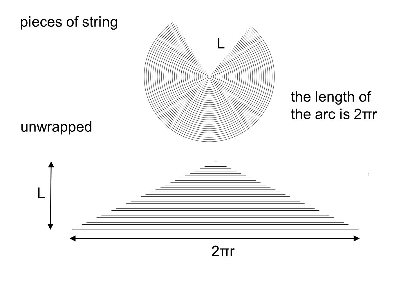 Median Don Steward Mathematics Teaching Cone Surface Area