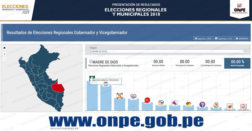 ONPE: Resultados Oficiales en MADRE DE DIOS - Elecciones Regionales y Municipales 2018 (7 Octubre) www.onpe.gob.pe