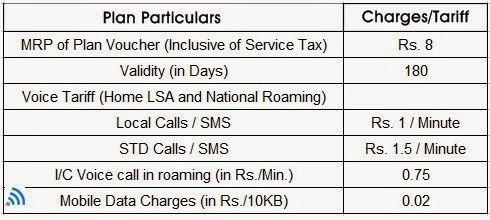 BSNL introduced new Lifetime Automatic validity extension