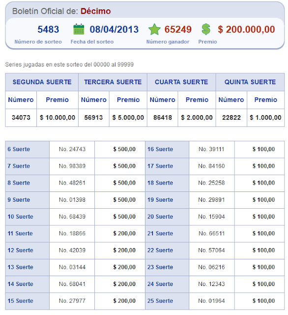 resultados loteria ecuador 8 abril 2013