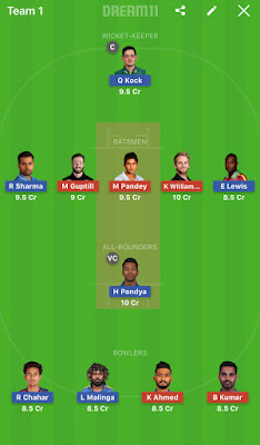 IPL 2019 MI vs SRH Dream11 Team Prediction, Fantasy Cricket Tips & Playing XI