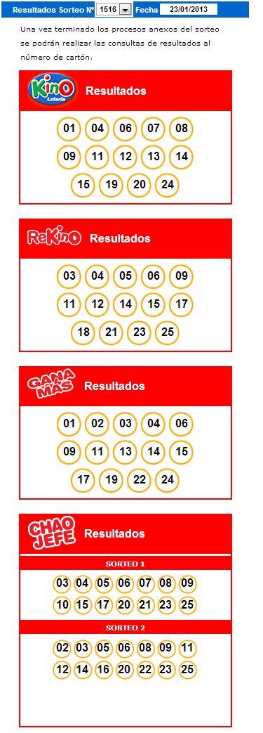 Resultados Kino Sorteo 1516 Fecha 23/01/2013