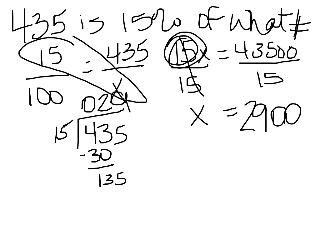 Mrs White S 6th Grade Math Blog Percent Problems
