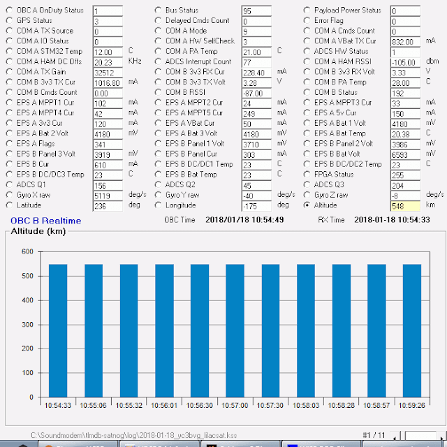 LilacSat-2 OBC B Telemetry