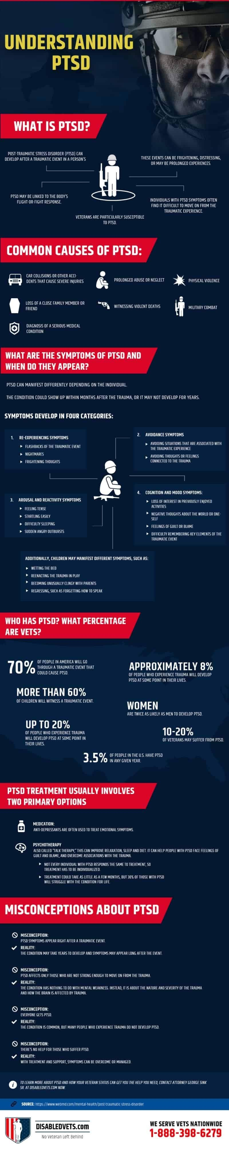 What Are The Symptoms Of Ptsd And  When Do They Appear? #infographic