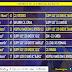 Resultados de los equipos de cantera jornada 28/04/18