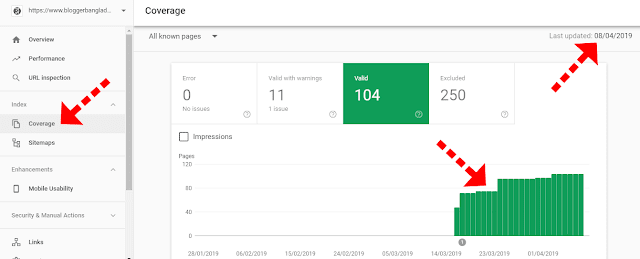 কিভাবে একটি Blog Post সার্চ ইঞ্জিনে দ্রুত Index করতে হয়?