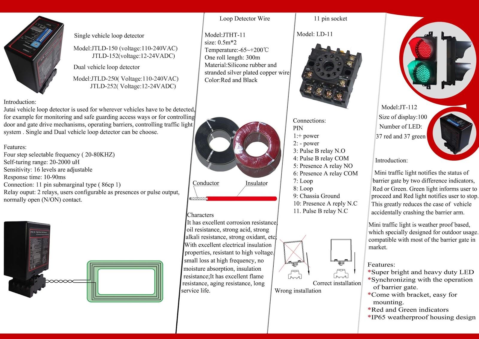 vehicle loop detector wiring diagram single channel loop detector dual channel loop detector  [ 1600 x 1131 Pixel ]