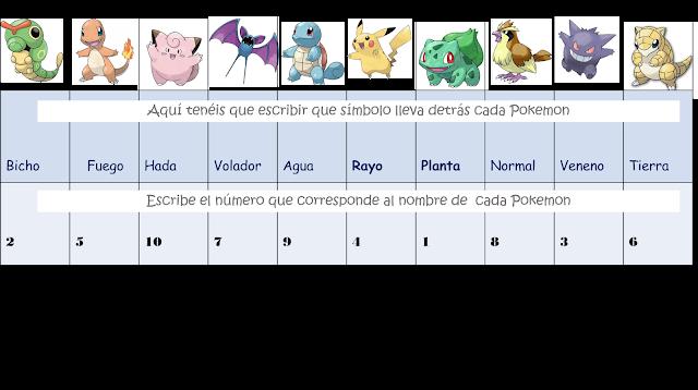Animación Turística con Pokémon Go