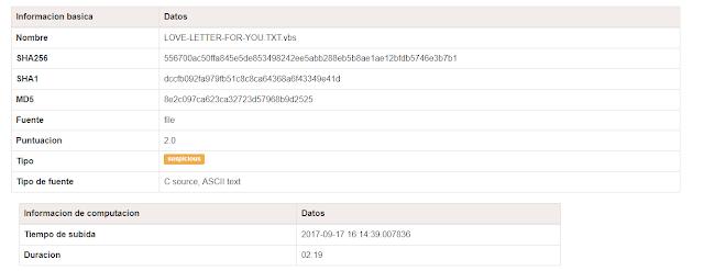 IOCSeeder Información de la muestra y valoración imagen