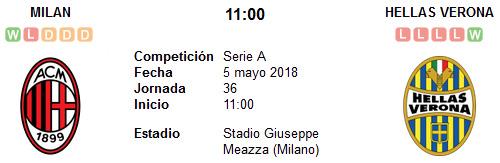 AC Milan vs Hellas Verona en VIVO