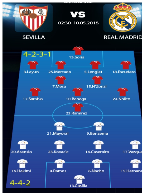 Sevilla vs Real Madrid, 02h30 ngày 10/05