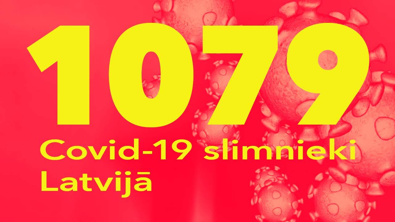 Koronavīrusa saslimušo skaits Latvijā 03.06.2020.