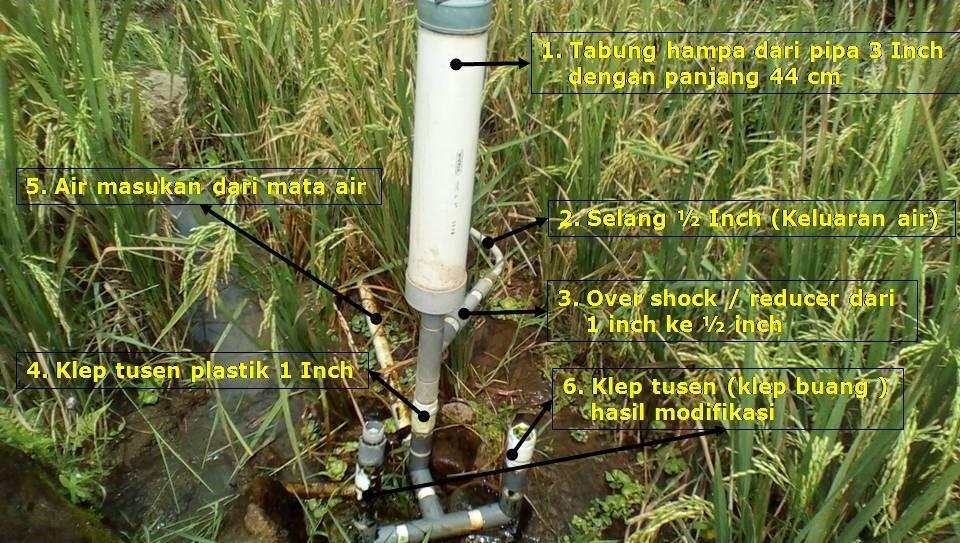 Cara Membuat Pompa Air Tanpa Listrik Pompa Hidram