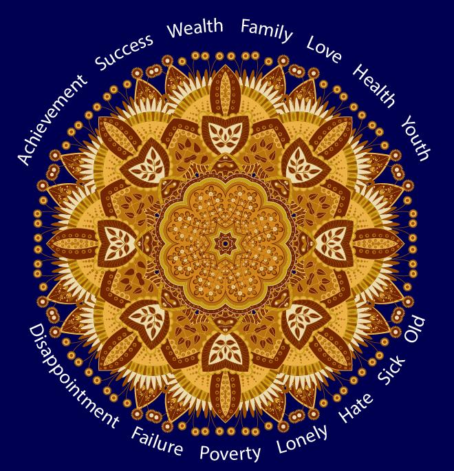 Advaita Vedanta: Samsara 01