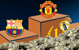 Man united, Madrid on Top 10 Most valuable Football clubs in the world in Rich List.