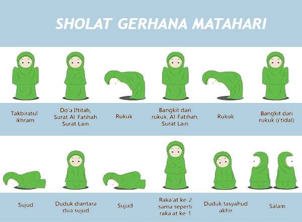 Sholat Gerhana Matahari (Tata Cara, Bacaan Doa, Dalil ...