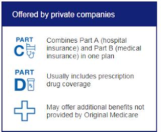 Advantage Medicare Plans