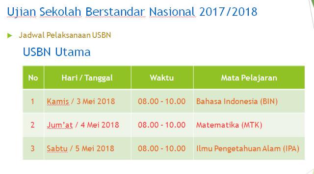 Jadwal Pelaksanaan USBN/UAMBN Madrasah Ibtidaiyah TP 2017/2018